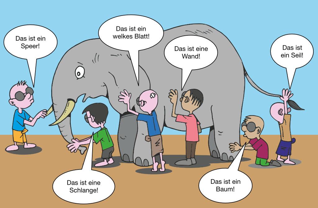 Die blinden Gelehrten und der Elefant